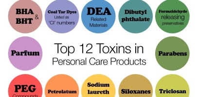 Chemicals-in-beauty-products-900x445.jpg